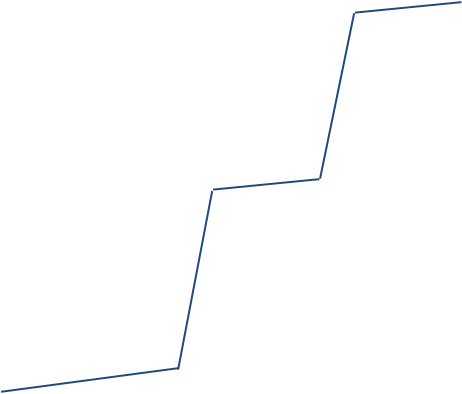 capacity-graph