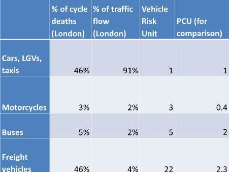 VRU compared to PCU