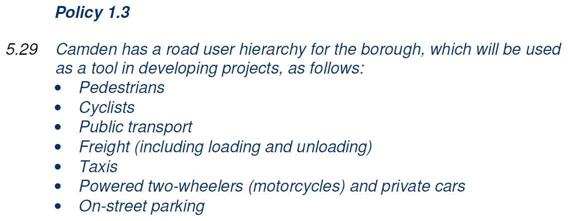 Camden's Road User Hierarchy